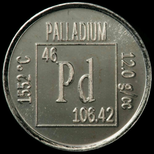 Buy palladium coins with bitcoin